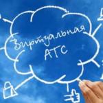 Предложения от облачной АТС Ростелеком: краткое описание